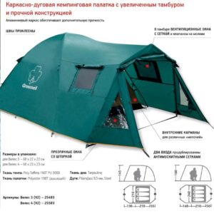характеристики палатки