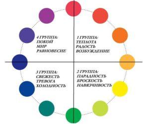 Таблица выбора цветов