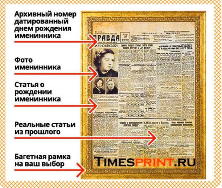 Печатный формат стенгазеты имениннику