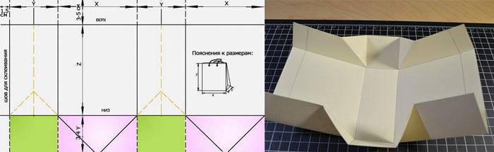 Инструкция самодельного упаковочного пакета
