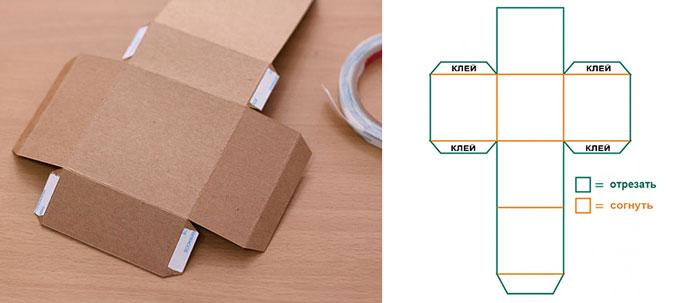 Схема сбора подарочной квадратной коробочки с крышкой
