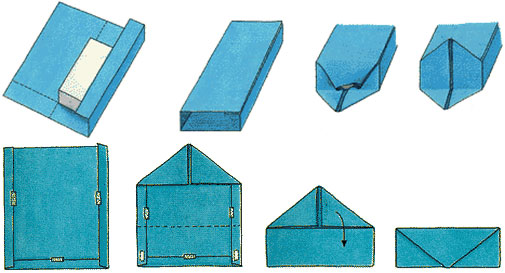 Этапы упаковки по принципу конверта