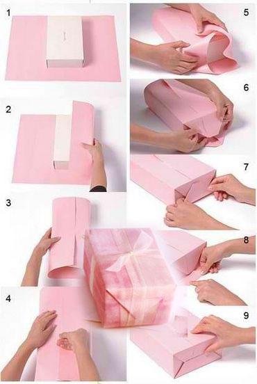 Этапы упаковки подарка