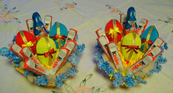 Пасхальные подарки детям