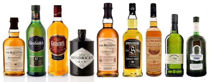 Выбор элитного алкоголя