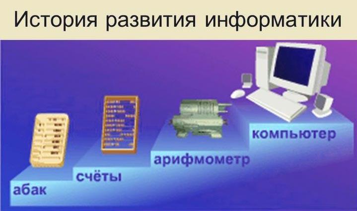 Развитие информатики
