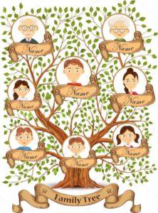Рисованное дерево семейное