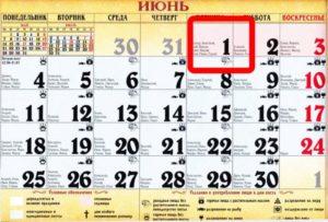 Дата именин Дмитрия